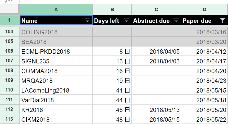 Google Sheets conference list